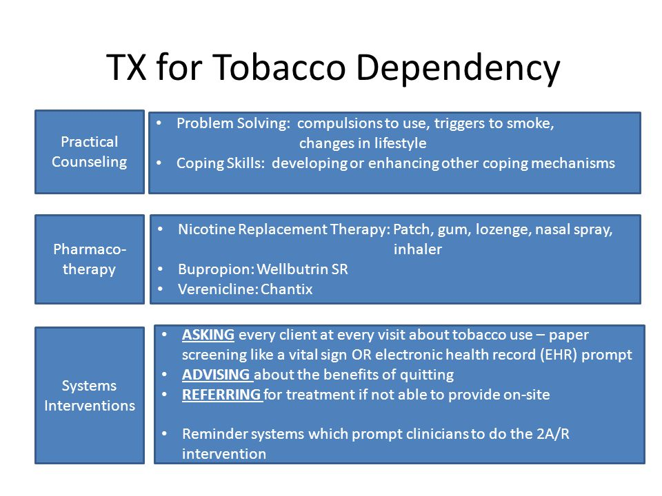 TX for Tobacco Dependency