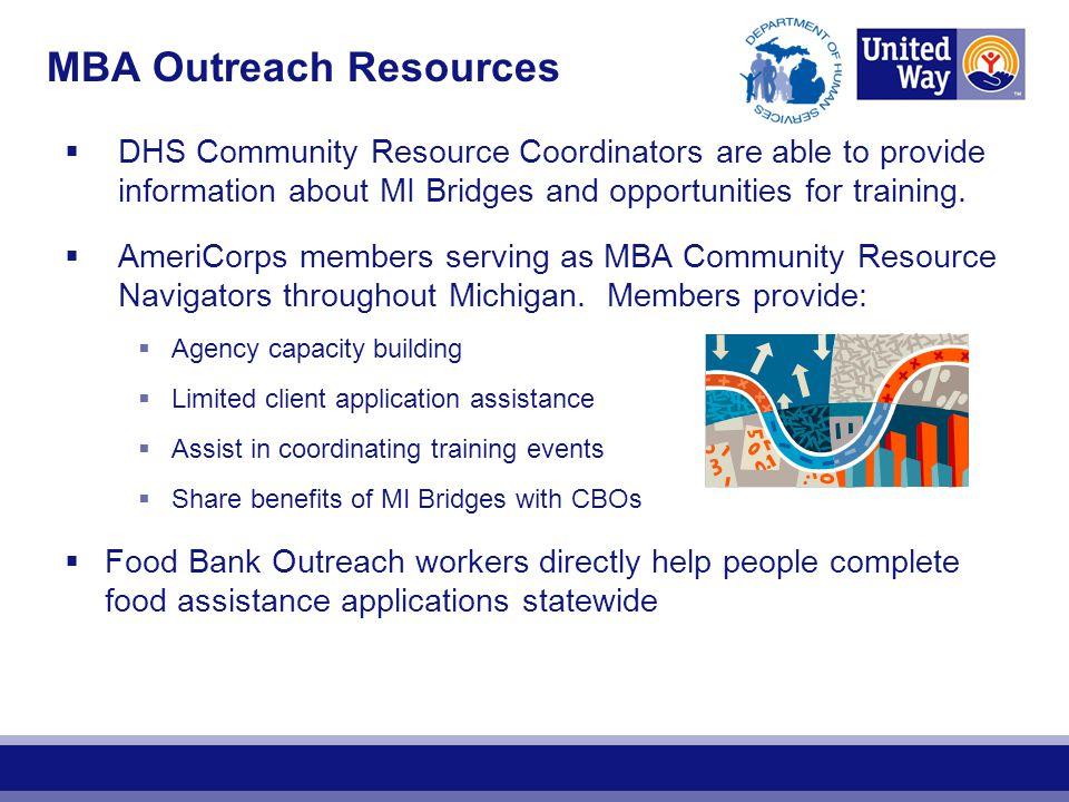MBA Outreach Resources