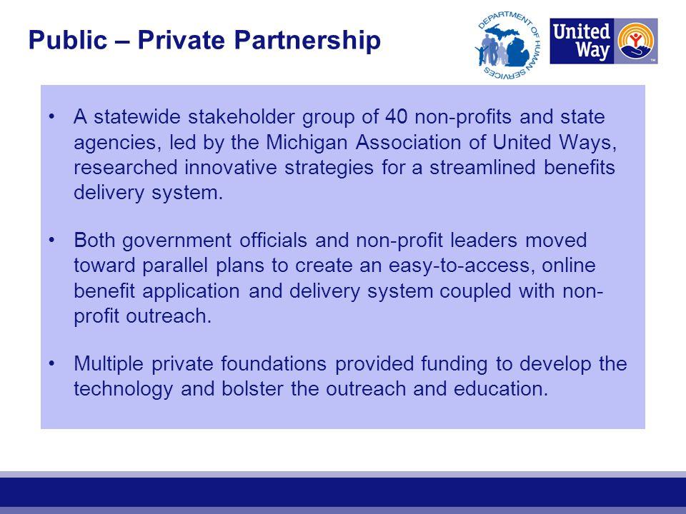 Public – Private Partnership