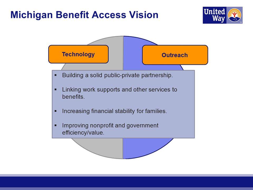 Michigan Benefit Access Vision