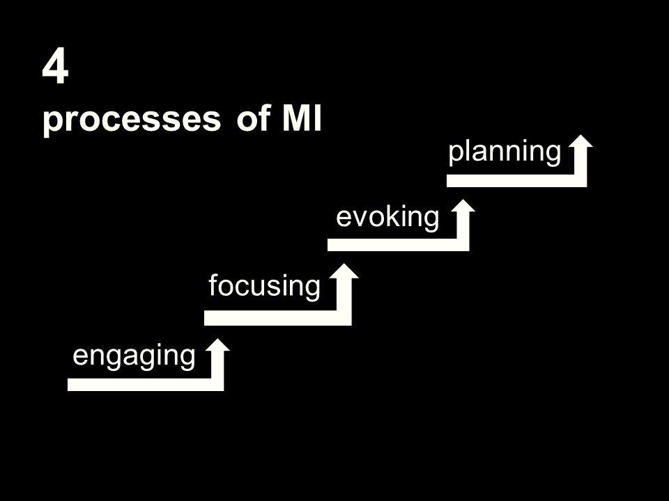 4 processes of MI planning evoking focusing engaging