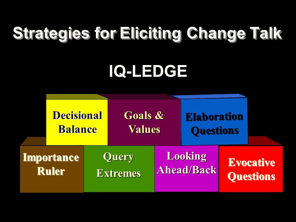 Strategies for Eliciting Change Talk