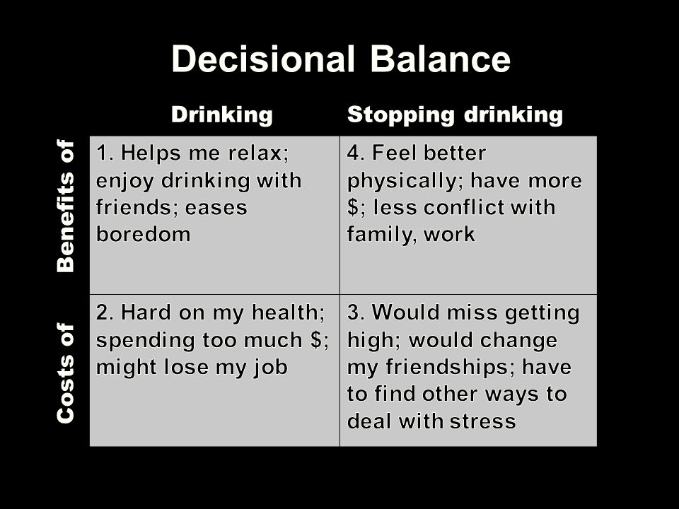 Decisional Balance Drinking Stopping drinking Benefits of