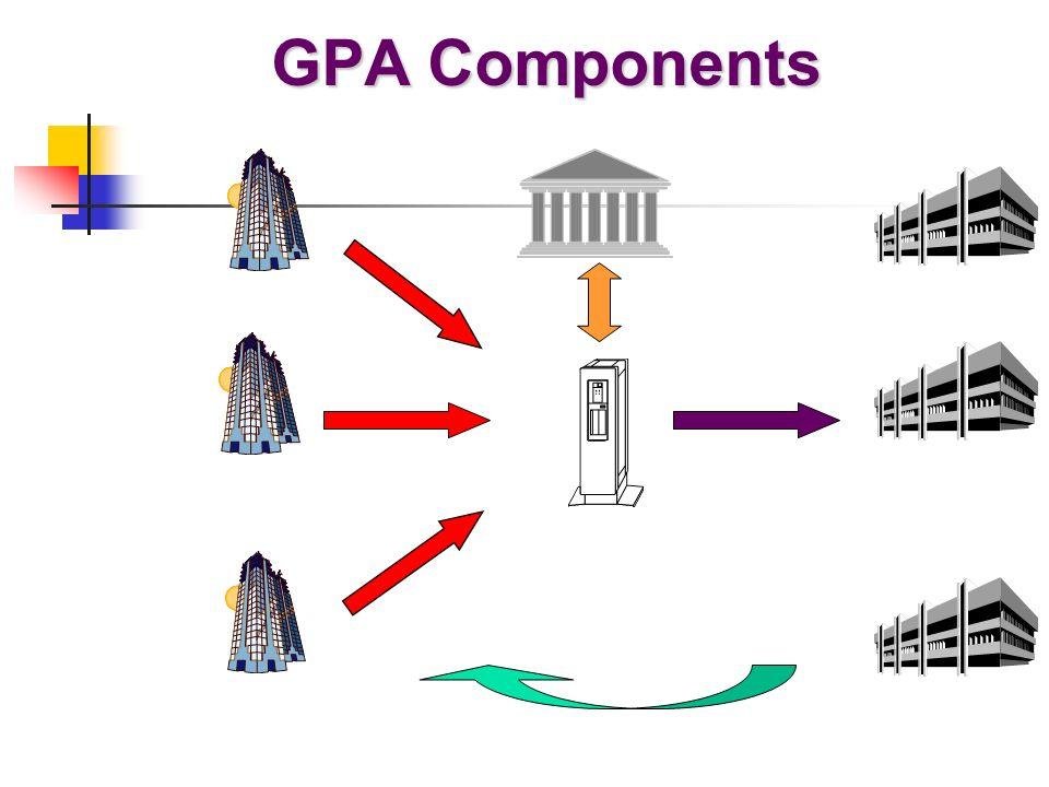 GPA Components
