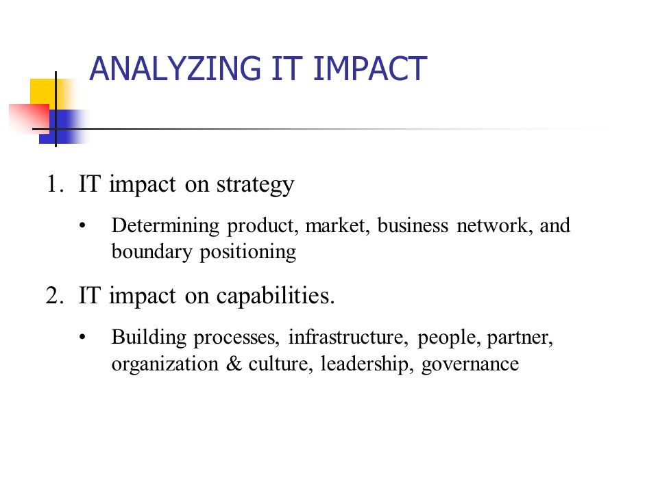 ANALYZING IT IMPACT IT impact on strategy IT impact on capabilities.