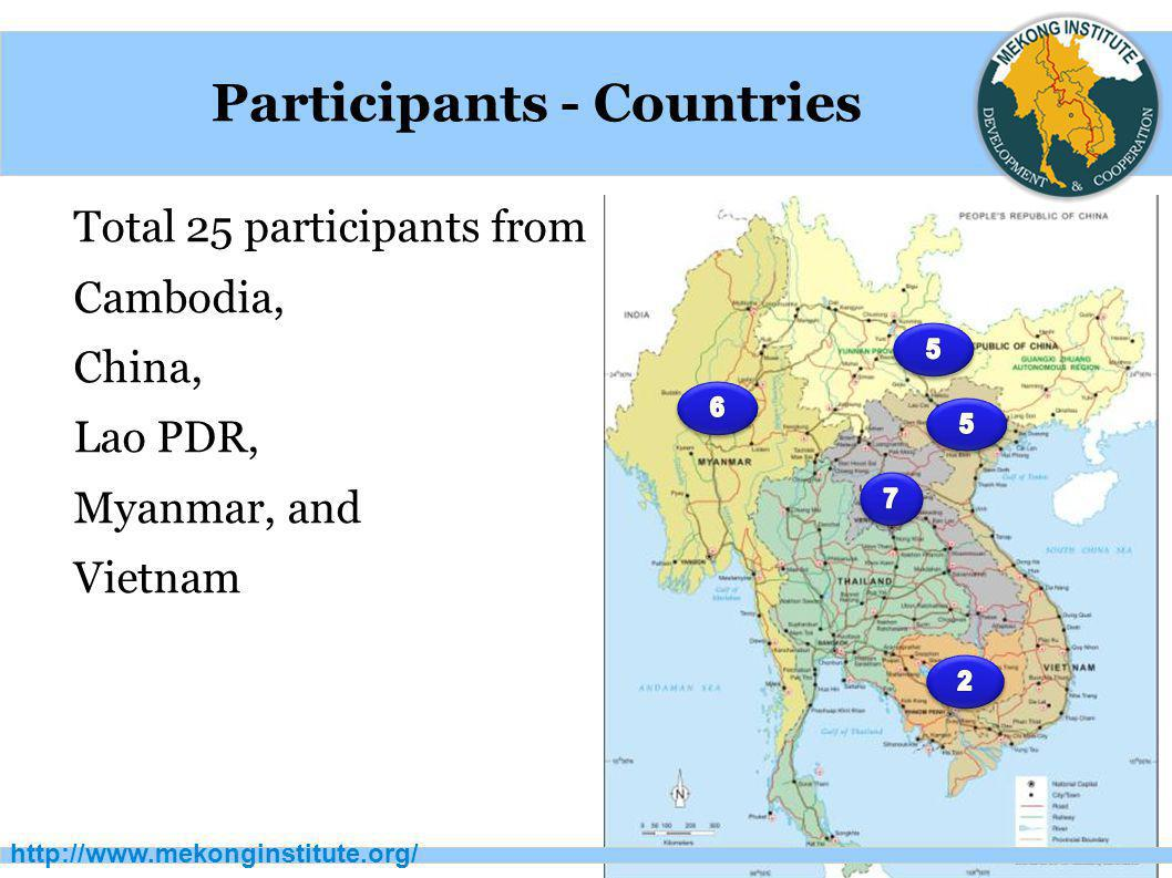 Participants - Countries