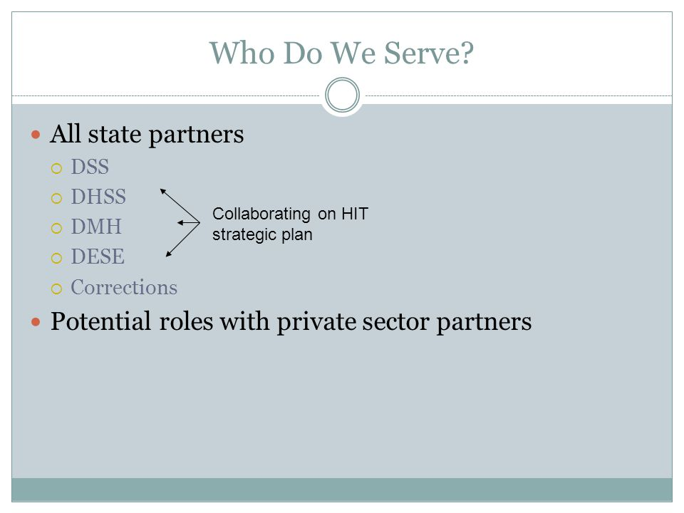 Who Do We Serve All state partners