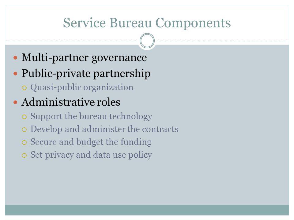 Service Bureau Components