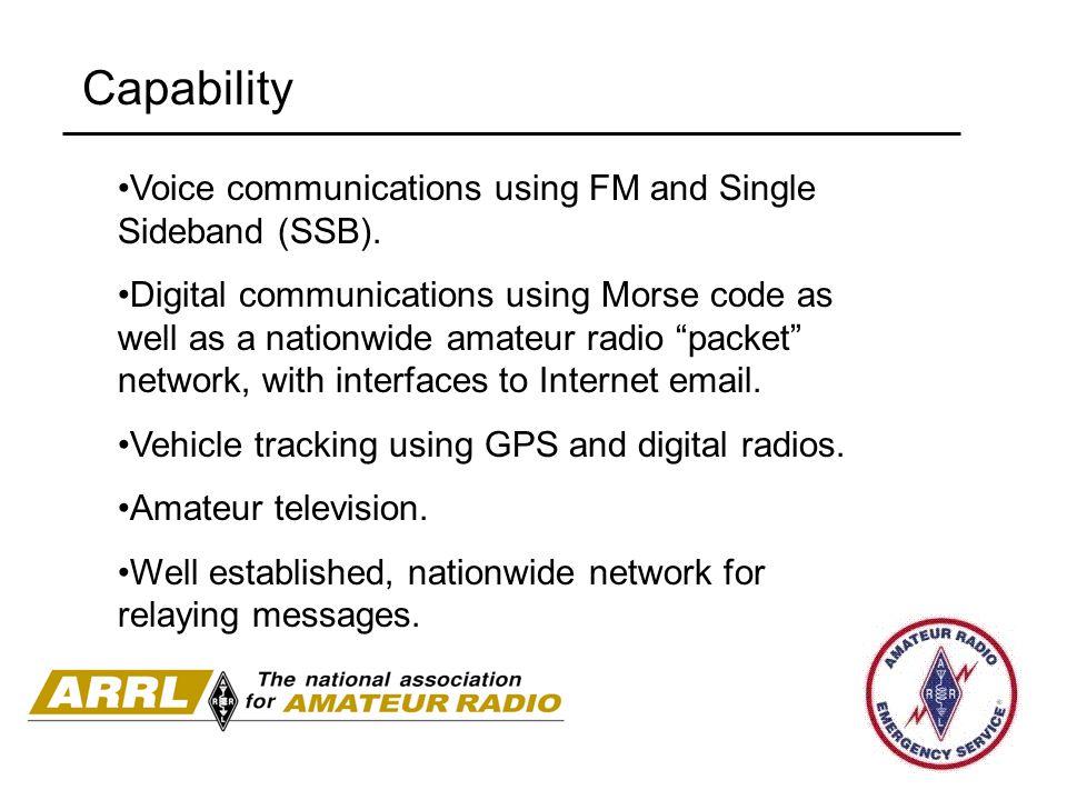Capability Voice communications using FM and Single Sideband (SSB).