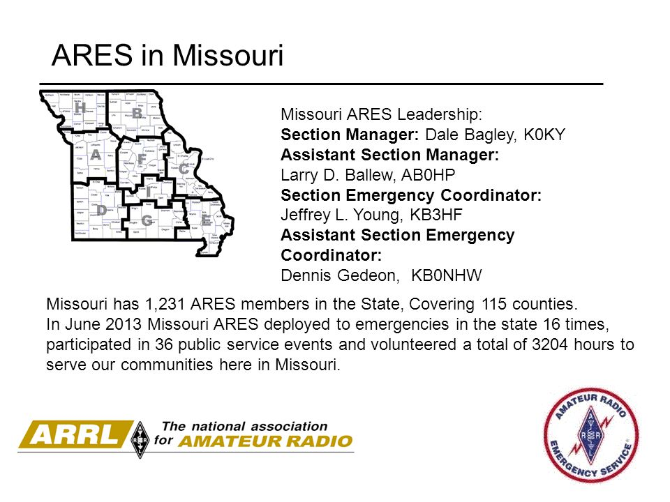 ARES in Missouri Missouri ARES Leadership:
