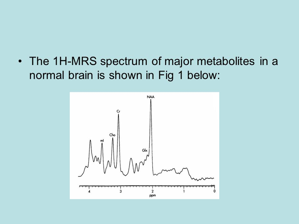 The 1H-MRS spectrum of major metabolites in a normal brain is shown in Fig 1 below: