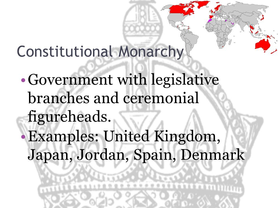 Constitutional Monarchy
