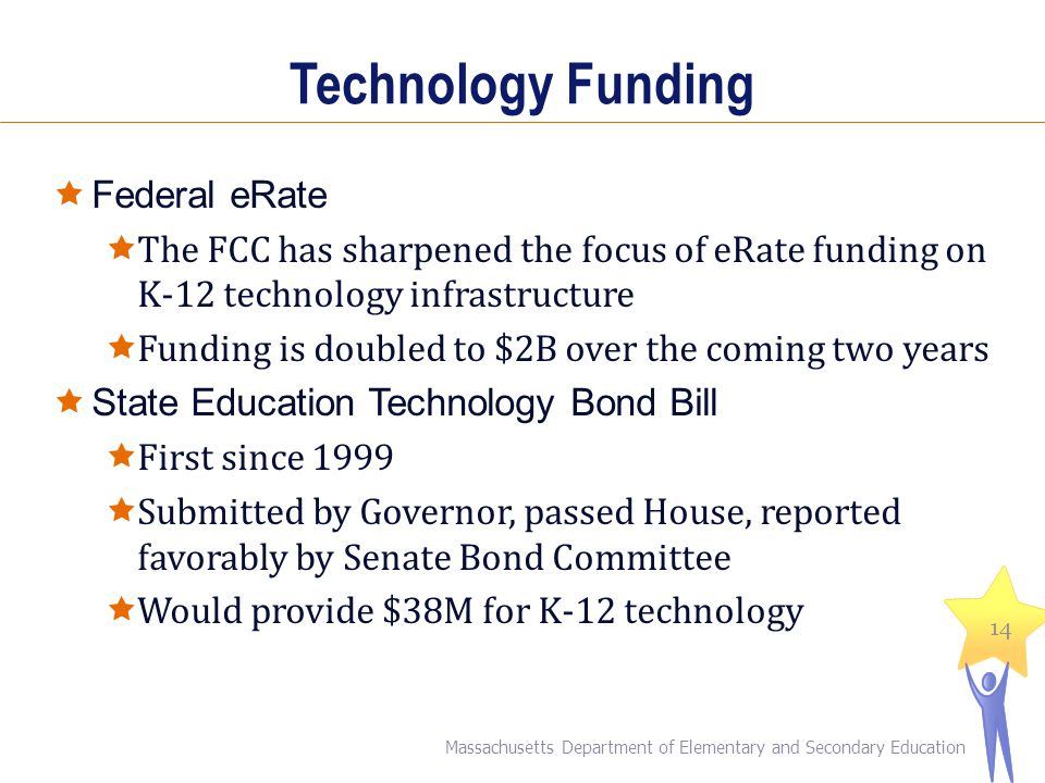 Technology Funding Federal eRate