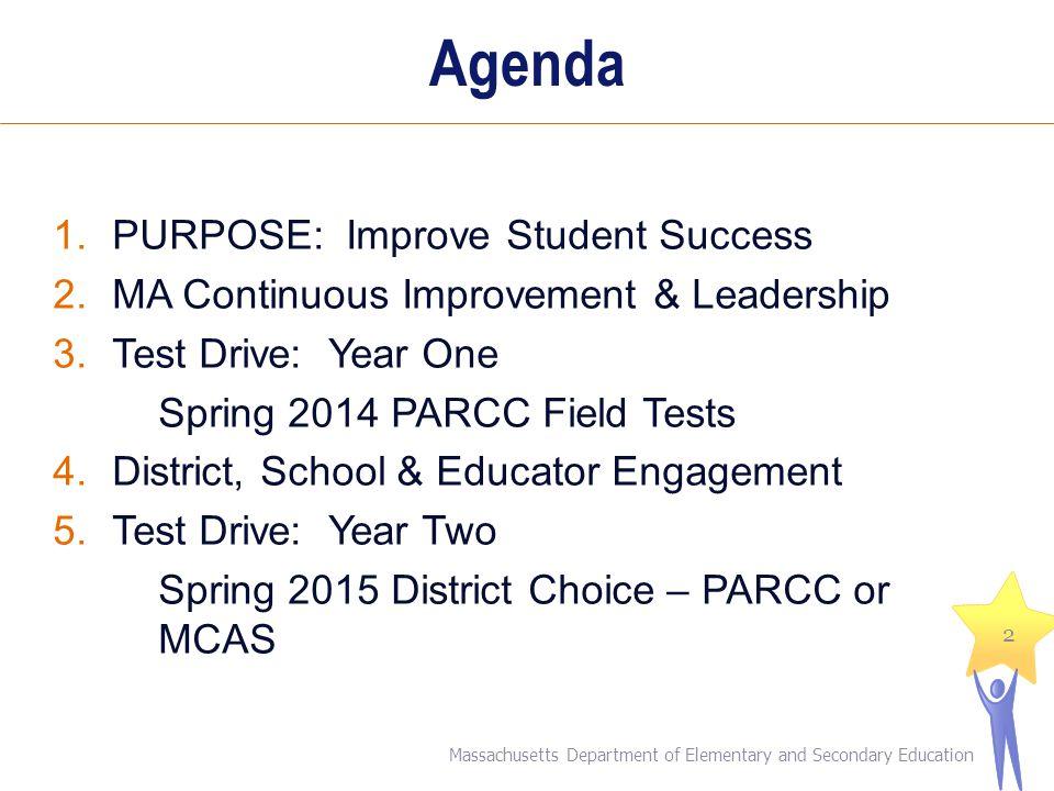 Agenda PURPOSE: Improve Student Success