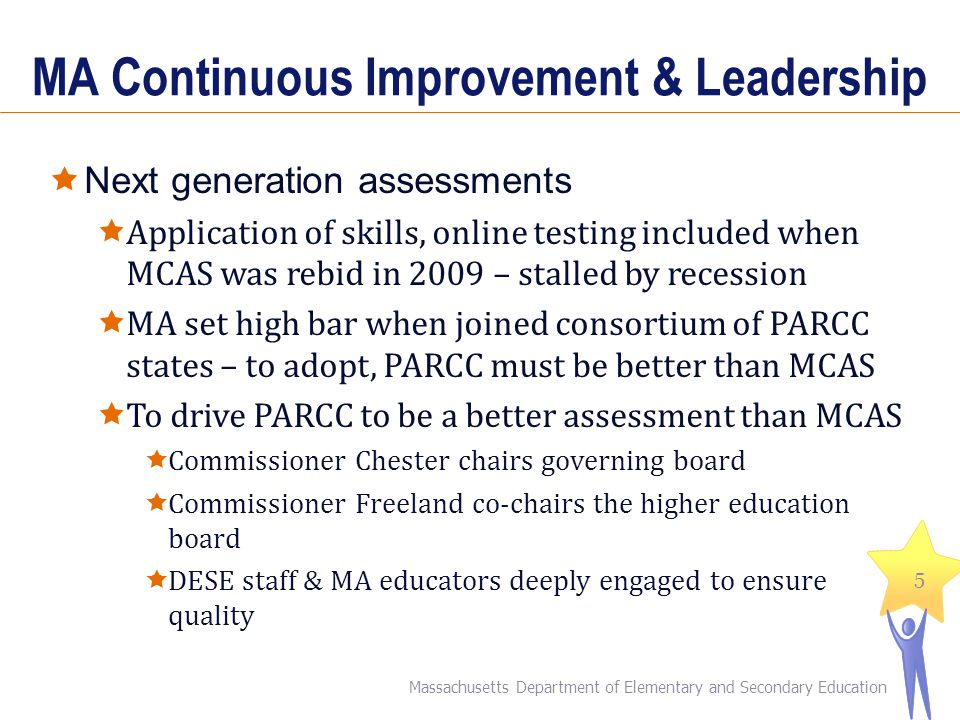 MA Continuous Improvement & Leadership