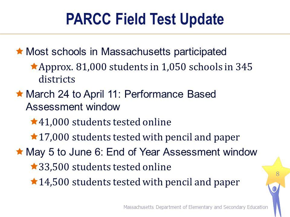 PARCC Field Test Update