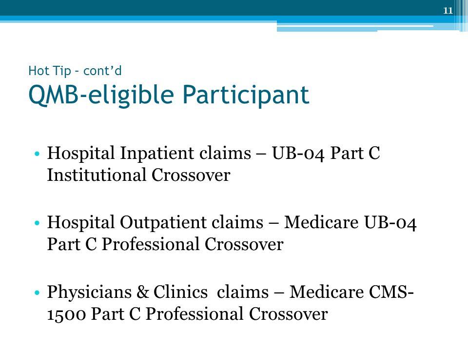 Hot Tip – cont'd QMB-eligible Participant