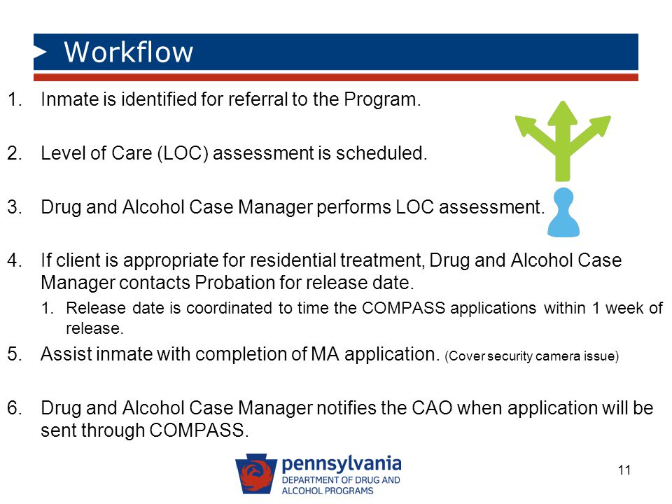 Workflow Inmate is identified for referral to the Program.