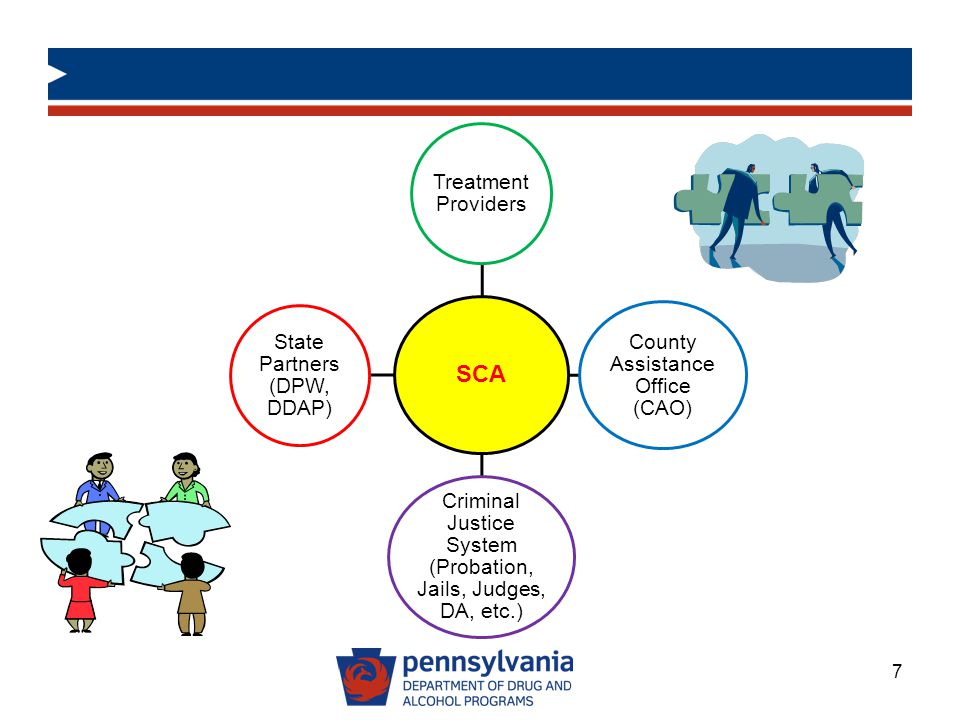 SCA Treatment Providers County Assistance Office (CAO)