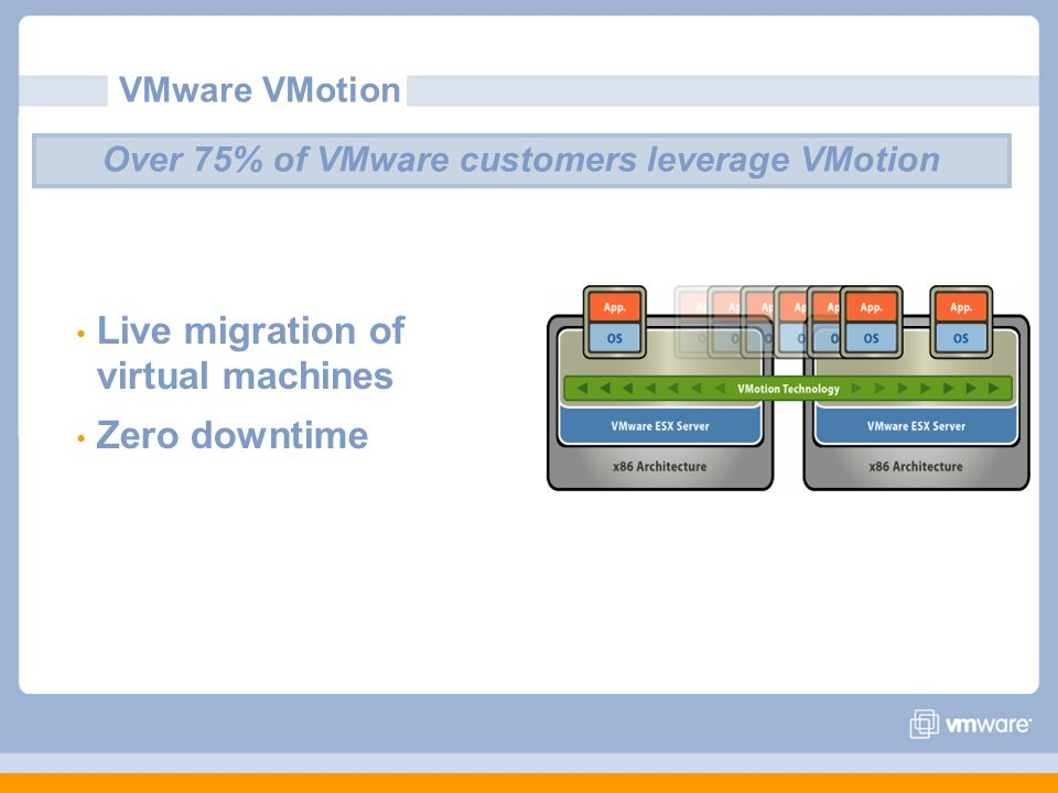 Over 75% of VMware customers leverage VMotion