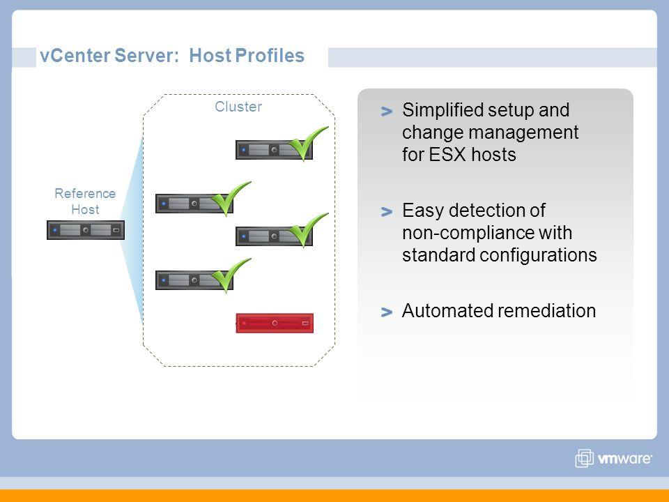 vCenter Server: Host Profiles