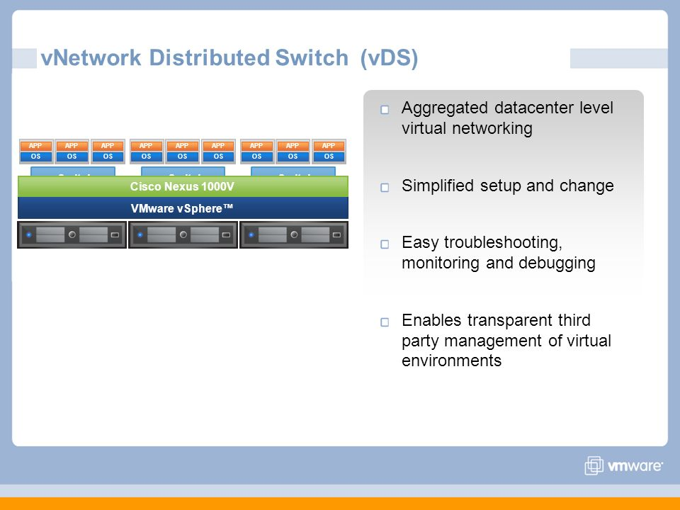 vNetwork Distributed Switch (vDS)