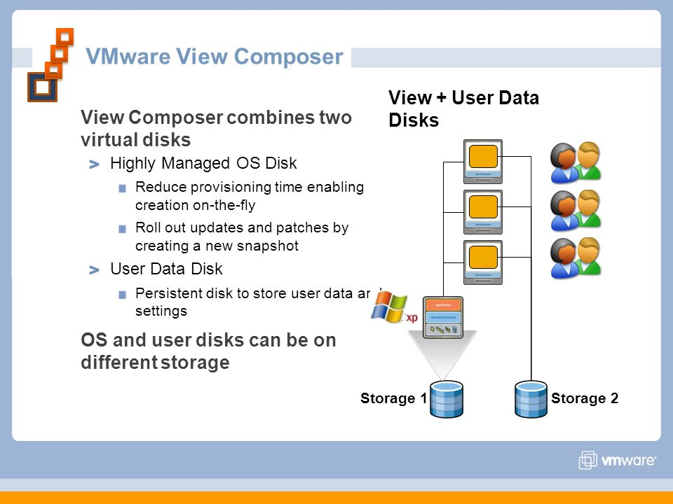 VMware View Composer View + User Data Disks