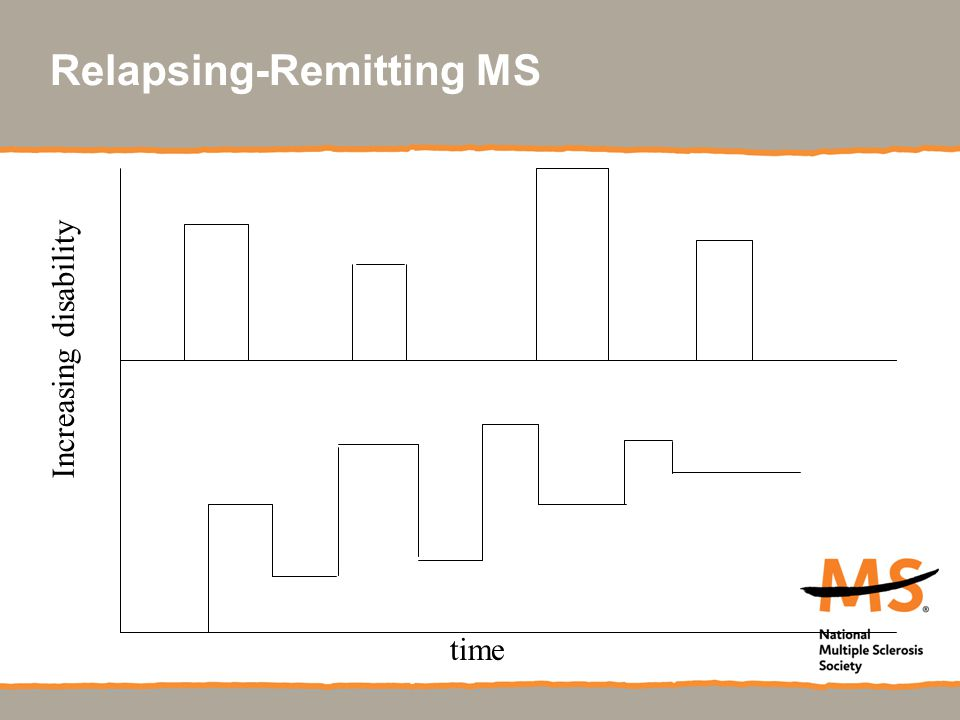 Relapsing-Remitting MS