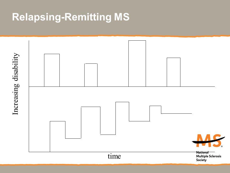 Relapsing-Remitting MS