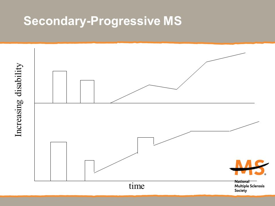 Secondary-Progressive MS