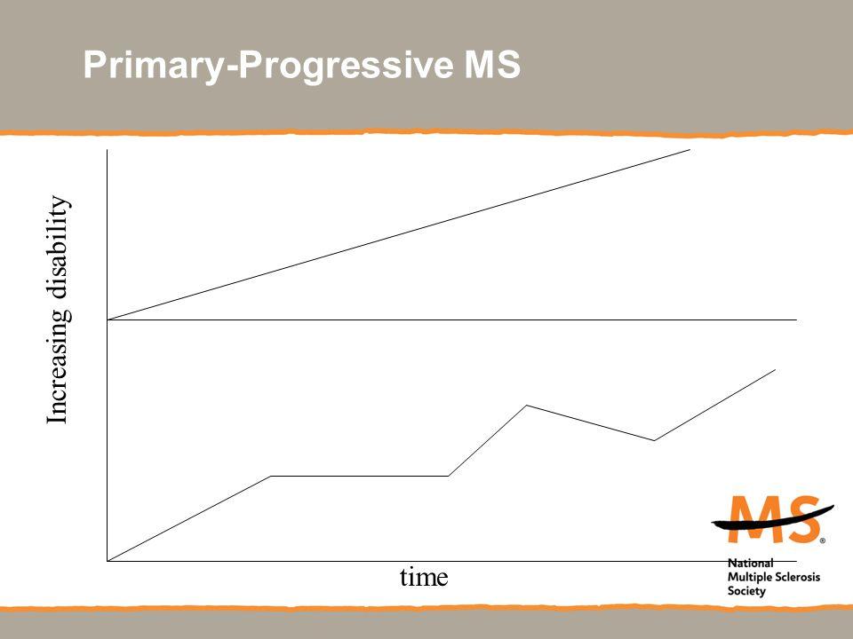 Primary-Progressive MS