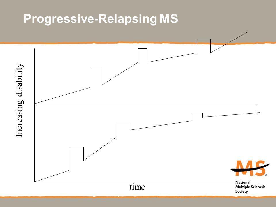 Progressive-Relapsing MS