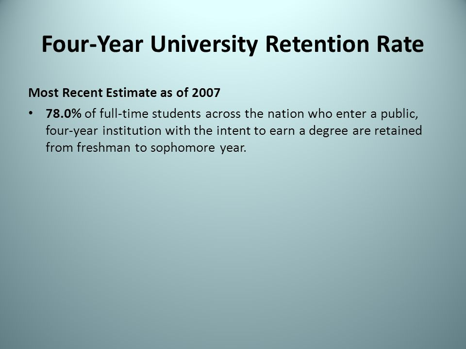 Four-Year University Retention Rate