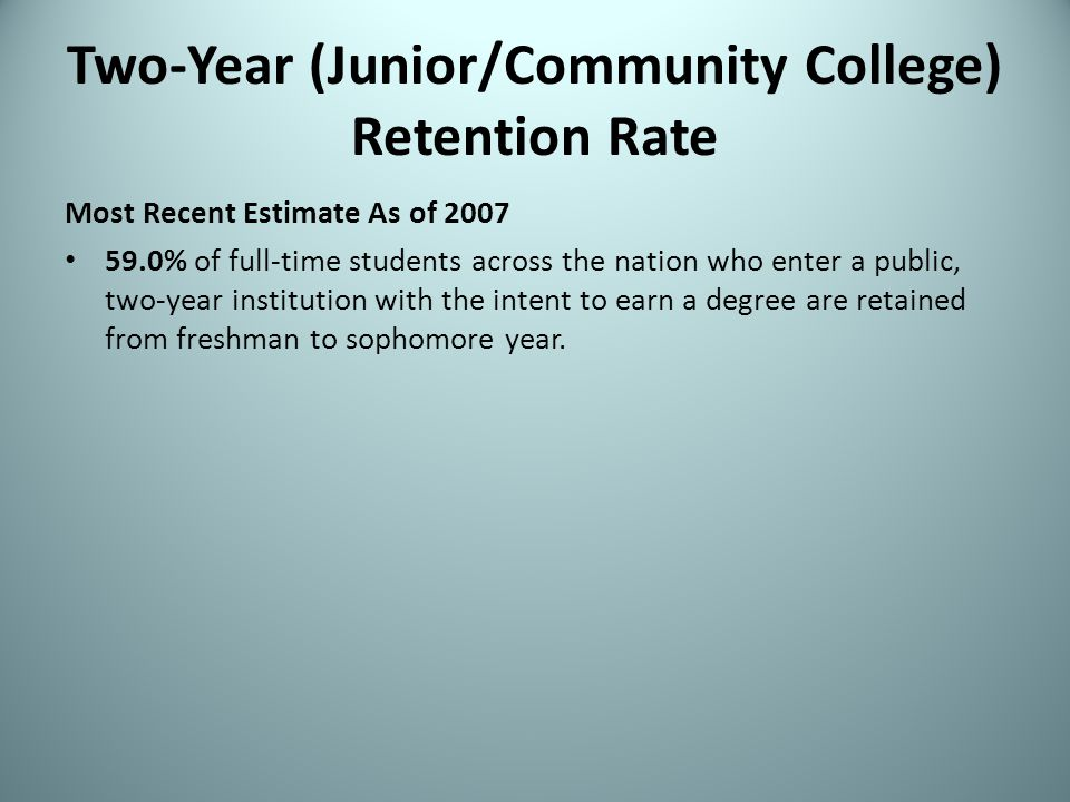 Two-Year (Junior/Community College) Retention Rate