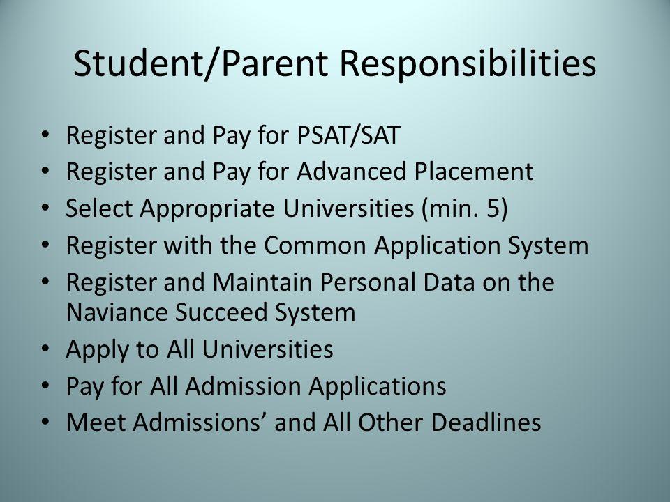 Student/Parent Responsibilities