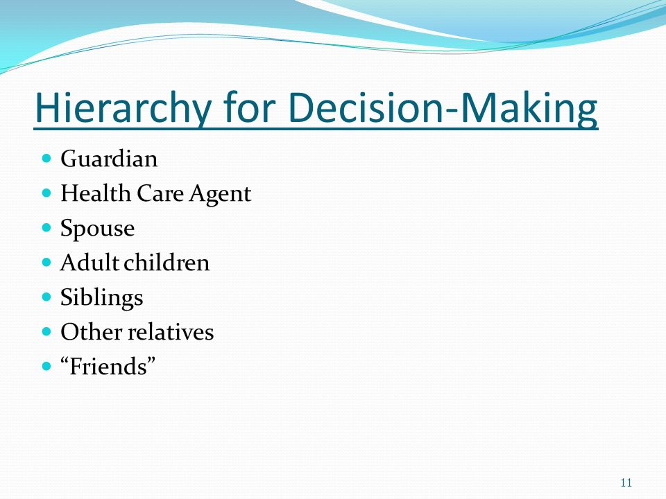 Hierarchy for Decision-Making