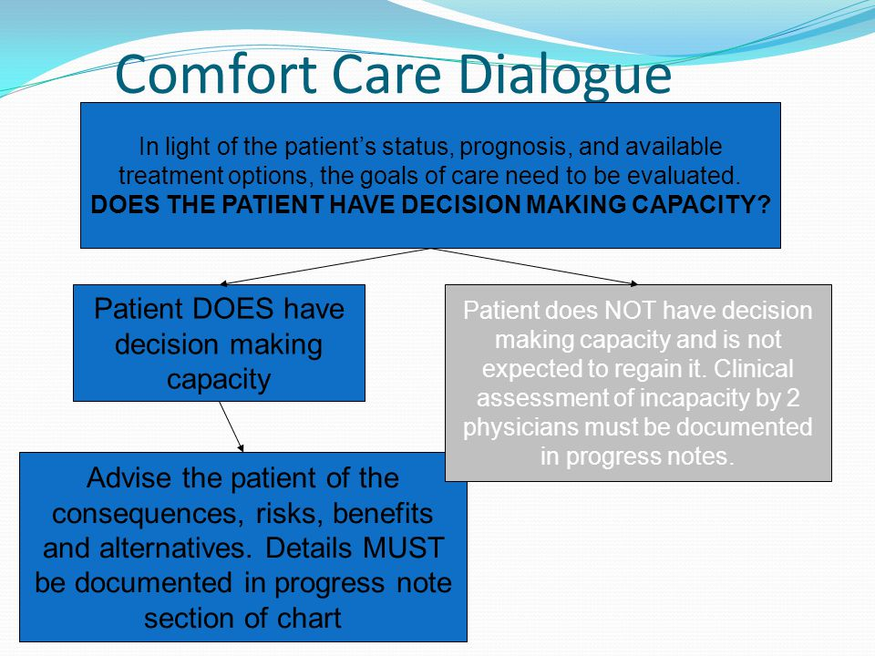 DOES THE PATIENT HAVE DECISION MAKING CAPACITY