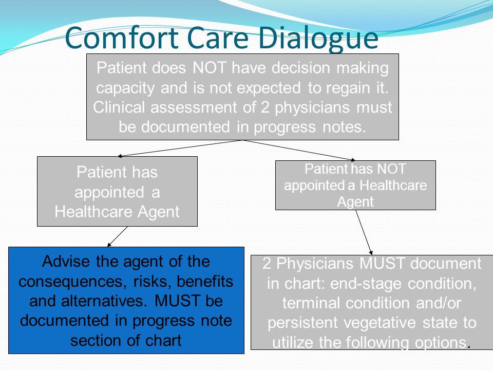 Comfort Care Dialogue