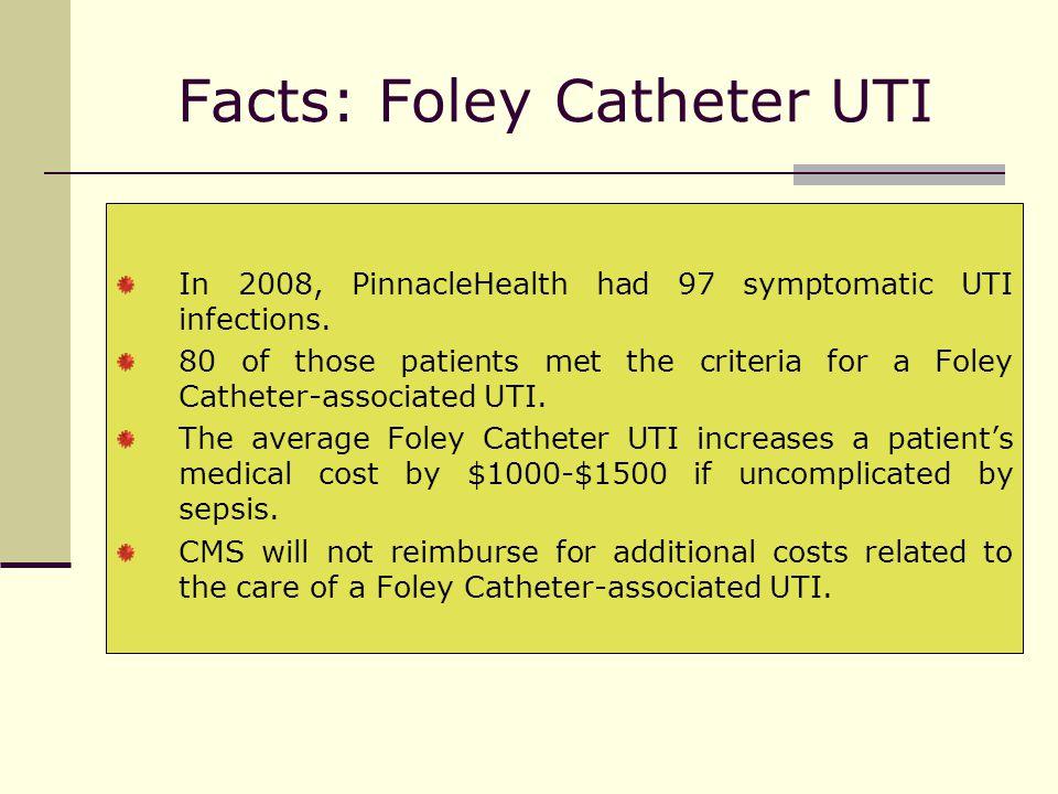 Facts: Foley Catheter UTI