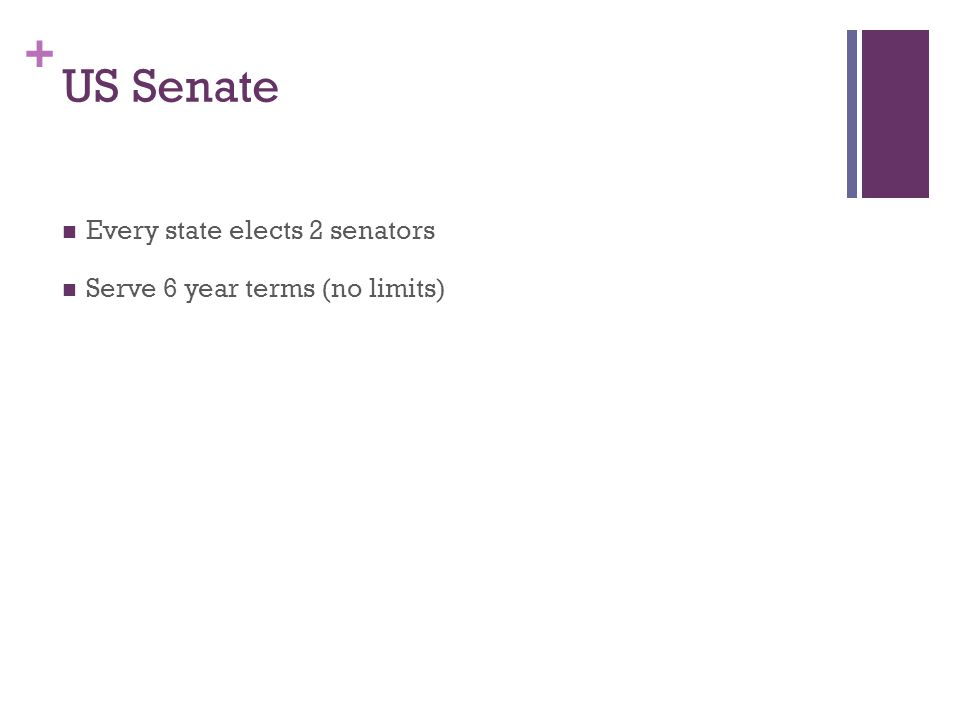 US Senate Every state elects 2 senators Serve 6 year terms (no limits)