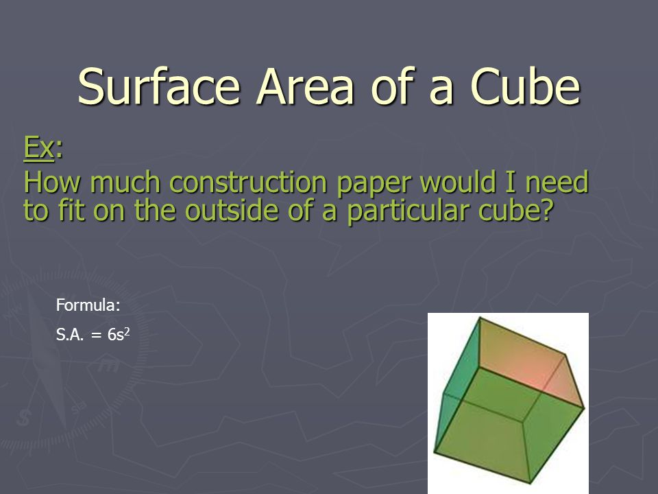 Surface Area of a Cube Ex: