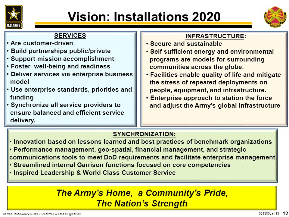 Vision: Installations 2020 The Army's Home, a Community's Pride,