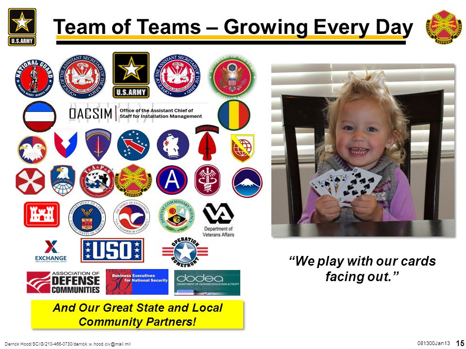 Team of Teams – Growing Every Day