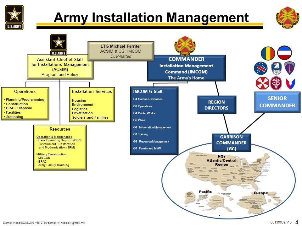Army Installation Management