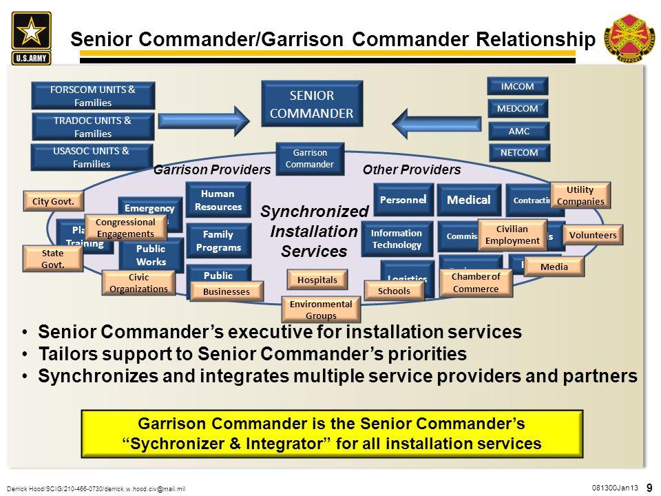 Information Technology Synchronized Installation Services