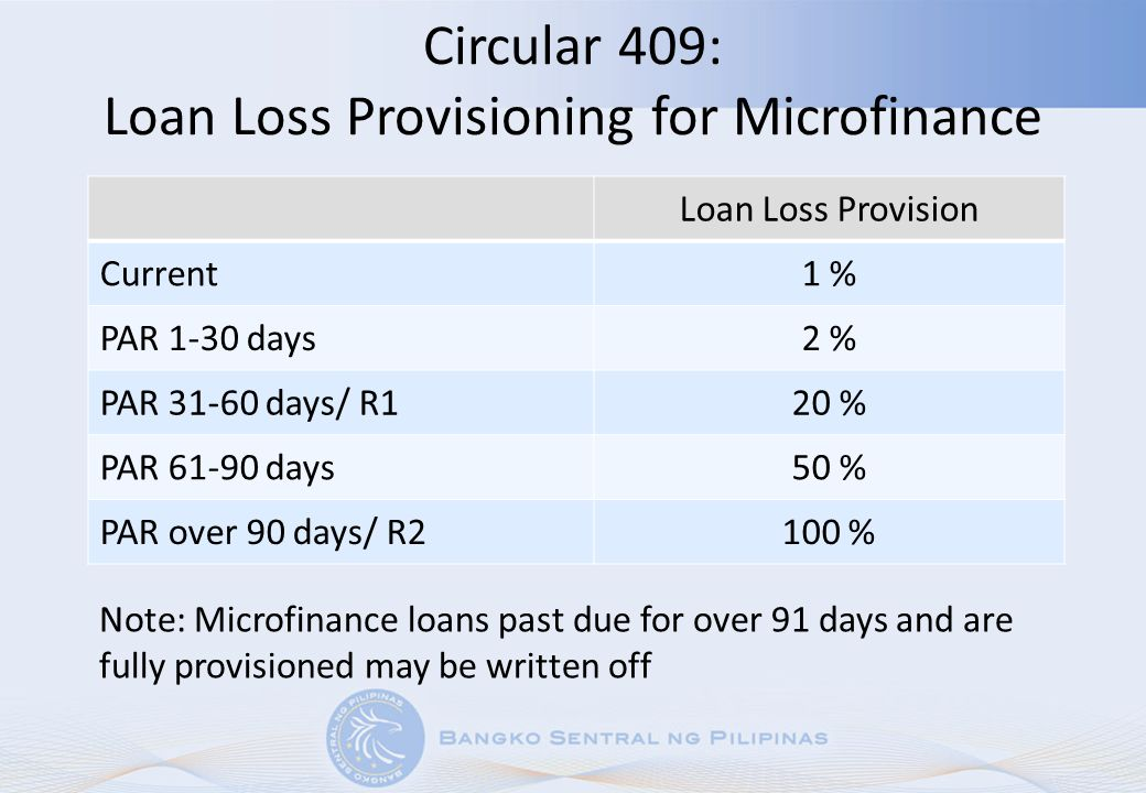 Circular 409: Loan Loss Provisioning for Microfinance