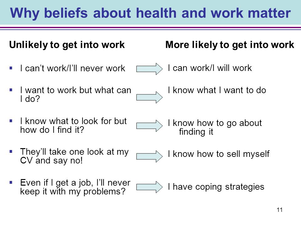 Why beliefs about health and work matter