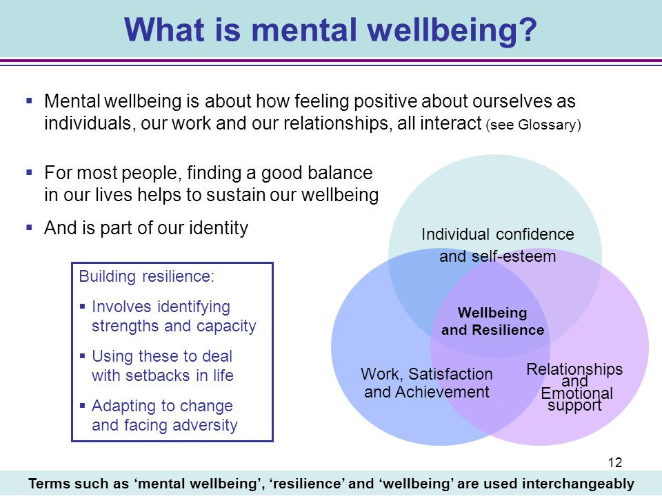 What is mental wellbeing Wellbeing and Resilience