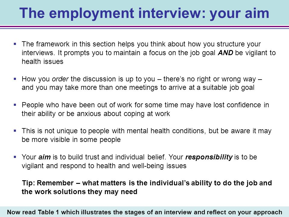 The employment interview: your aim