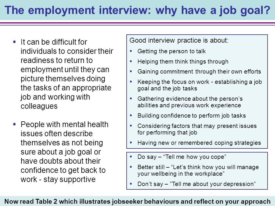 The employment interview: why have a job goal